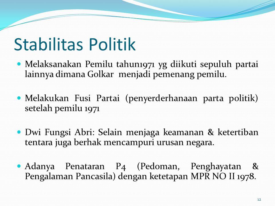 Stabilitas Politik Melaksanakan Pemilu tahun1971 yg diikuti sepuluh partai lainnya dimana Golkar menjadi pemenang pemilu.
