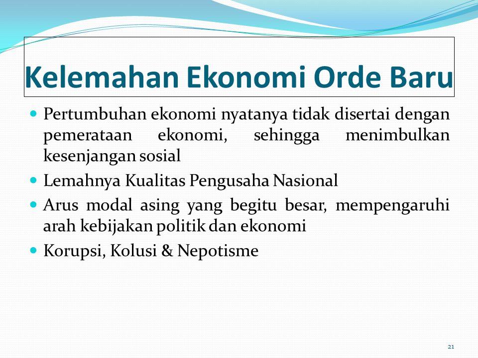 Kelemahan Ekonomi Orde Baru