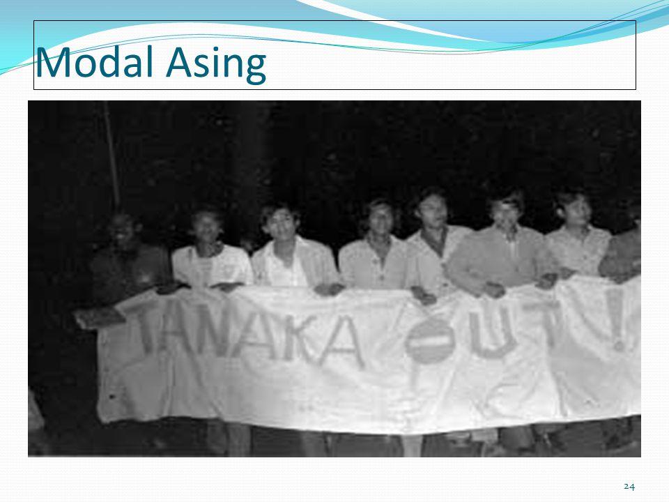 Modal Asing