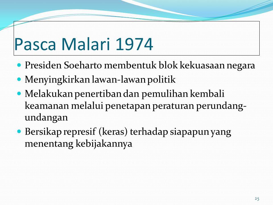 Pasca Malari 1974 Presiden Soeharto membentuk blok kekuasaan negara