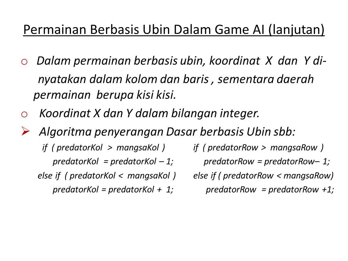 Permainan Berbasis Ubin Dalam Game AI (lanjutan)
