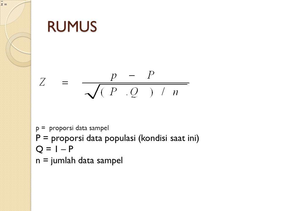 RUMUS P = proporsi data populasi (kondisi saat ini) Q = 1 – P