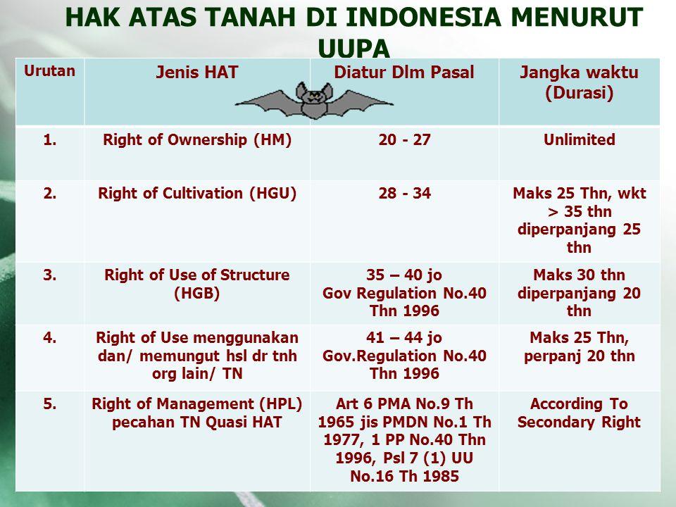 HAK ATAS TANAH DI INDONESIA MENURUT UUPA