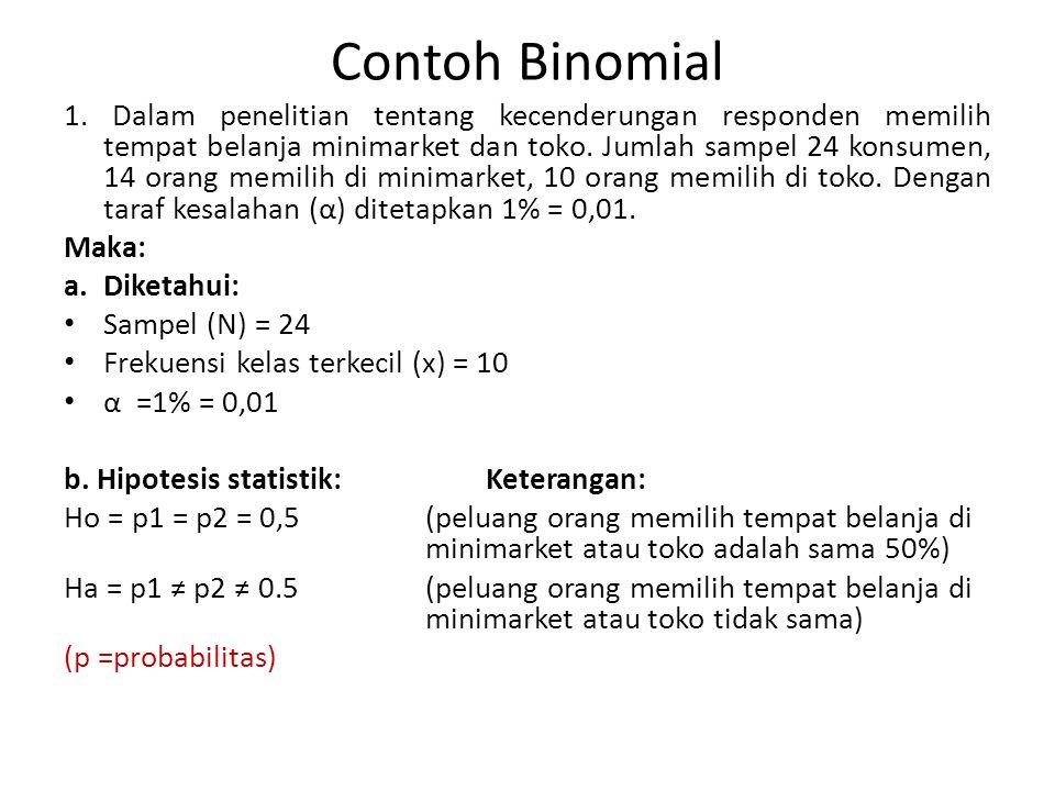 Contoh Binomial