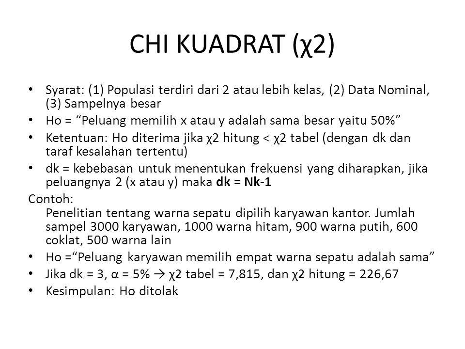 CHI KUADRAT (χ2) Syarat: (1) Populasi terdiri dari 2 atau lebih kelas, (2) Data Nominal, (3) Sampelnya besar.