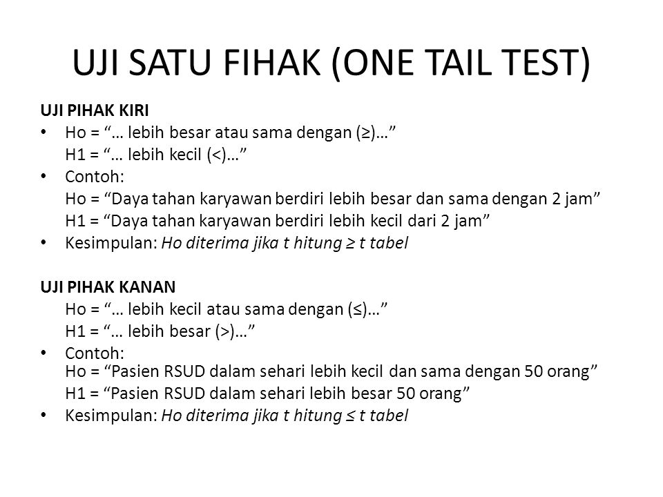 UJI SATU FIHAK (ONE TAIL TEST)