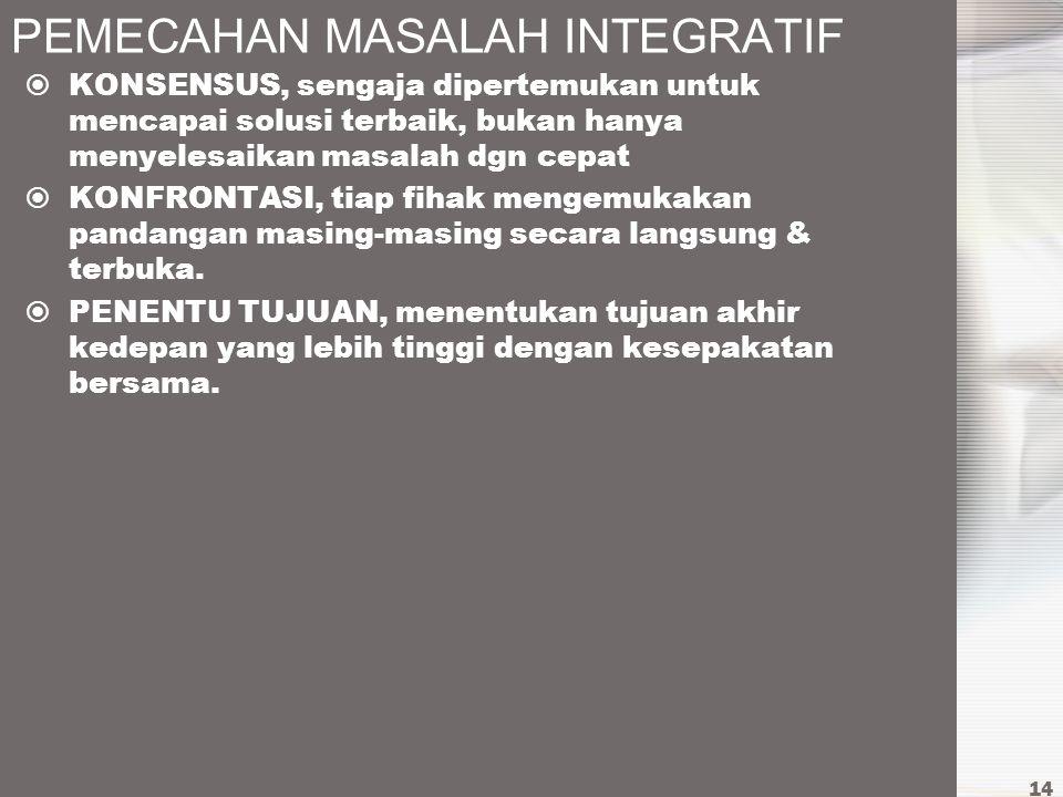 PEMECAHAN MASALAH INTEGRATIF