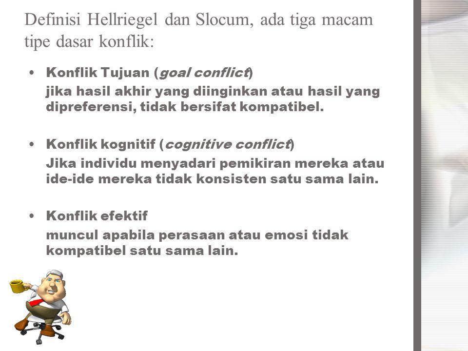 Definisi Hellriegel dan Slocum, ada tiga macam tipe dasar konflik: