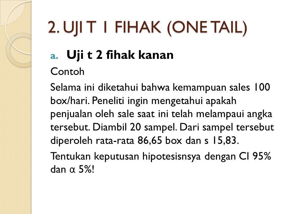 2. UJI T 1 FIHAK (ONE TAIL) Uji t 2 fihak kanan Contoh