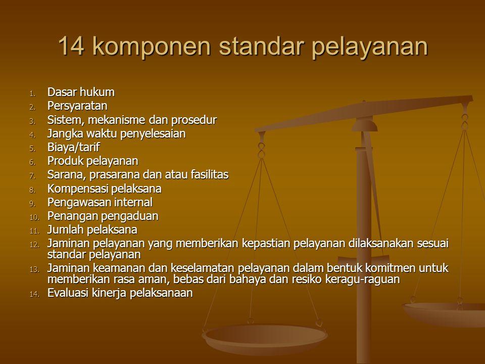 14 komponen standar pelayanan