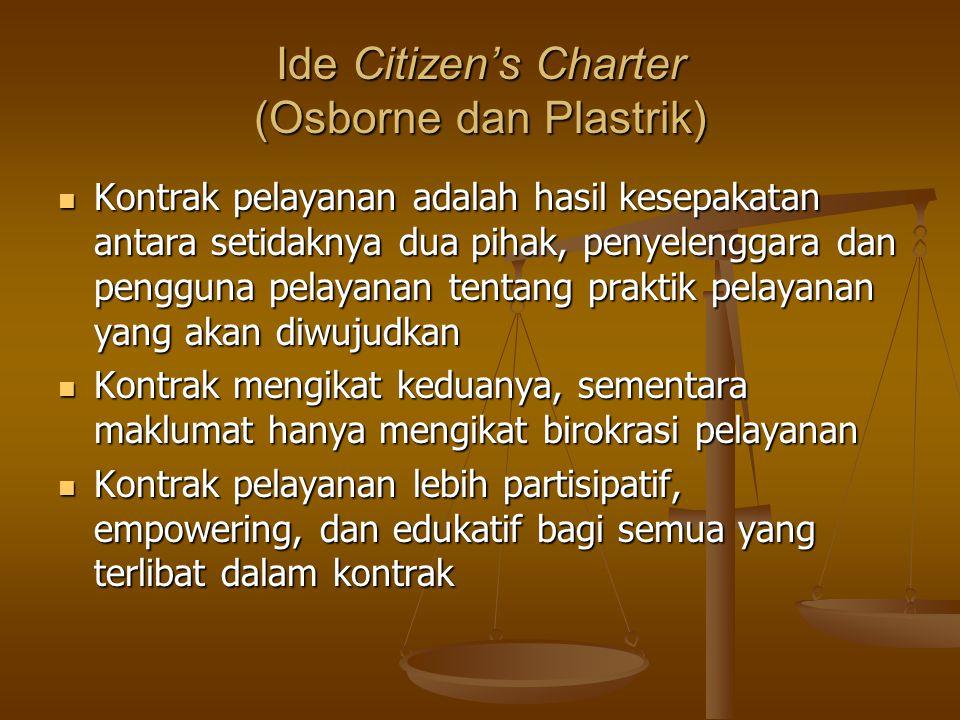 Ide Citizen's Charter (Osborne dan Plastrik)