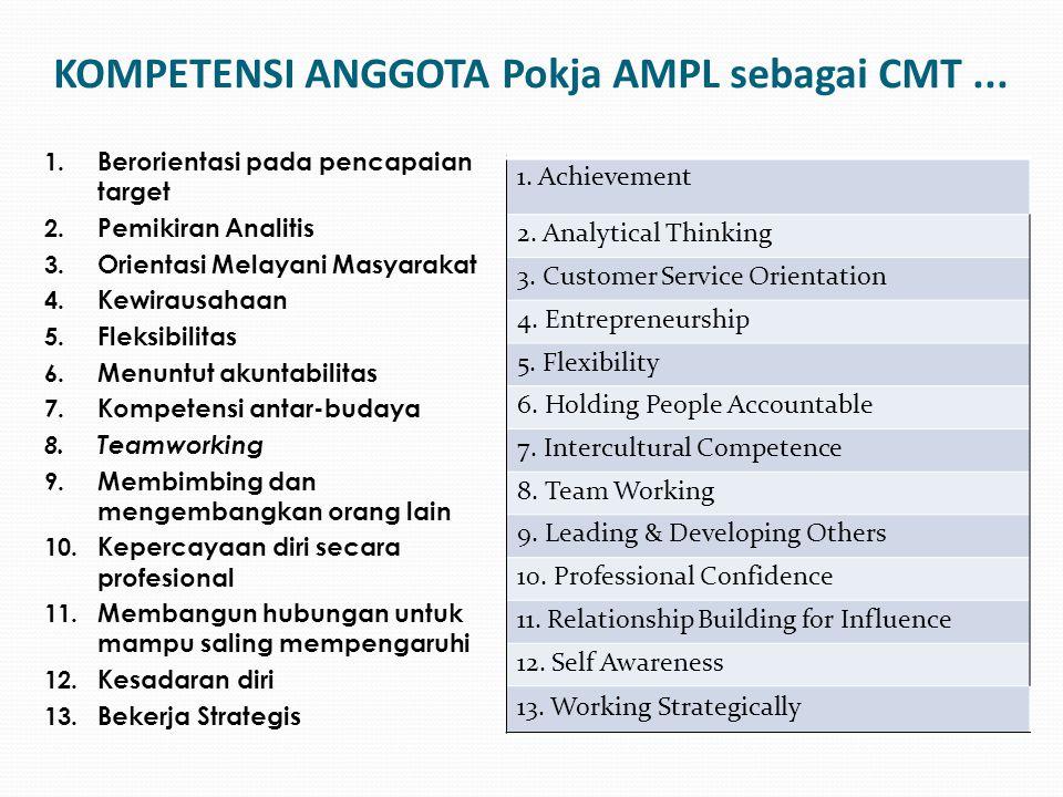 KOMPETENSI ANGGOTA Pokja AMPL sebagai CMT ...