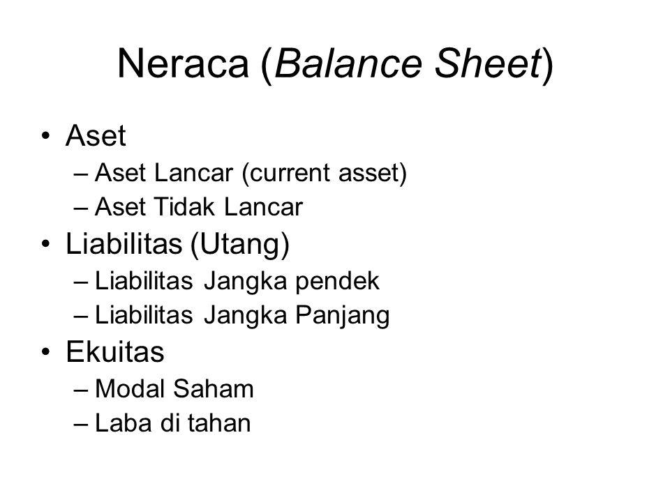 Neraca (Balance Sheet)