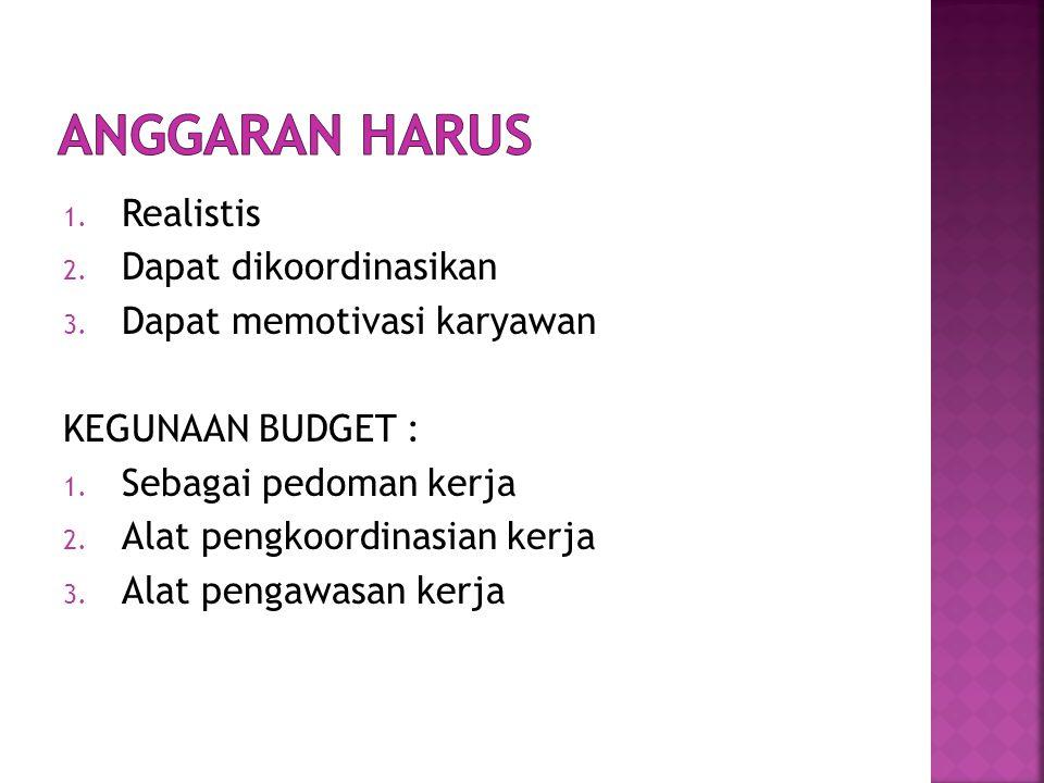 Anggaran harus Realistis Dapat dikoordinasikan