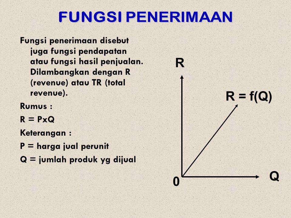 FUNGSI PENERIMAAN R R = f(Q) Q