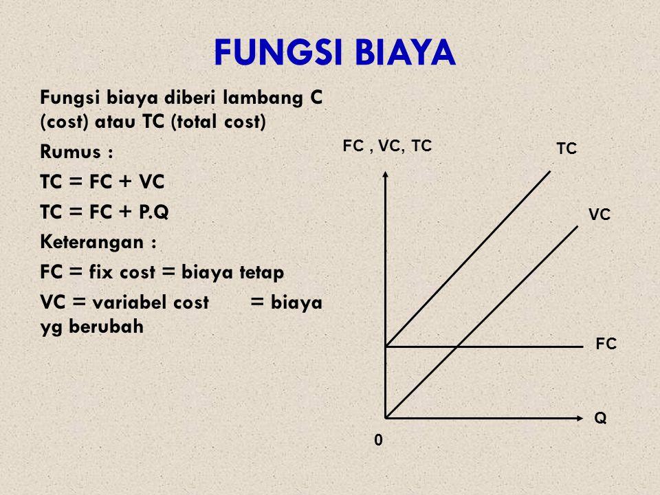 FUNGSI BIAYA Fungsi biaya diberi lambang C (cost) atau TC (total cost)