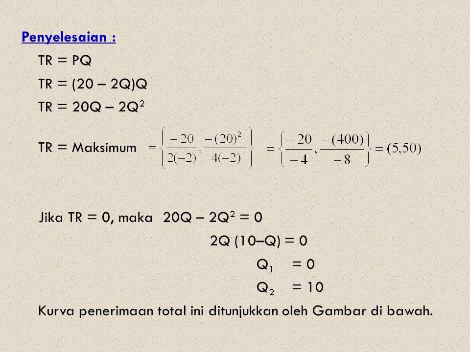 Penyelesaian : TR = PQ. TR = (20 – 2Q)Q. TR = 20Q – 2Q2. TR = Maksimum. Jika TR = 0, maka 20Q – 2Q2 = 0.