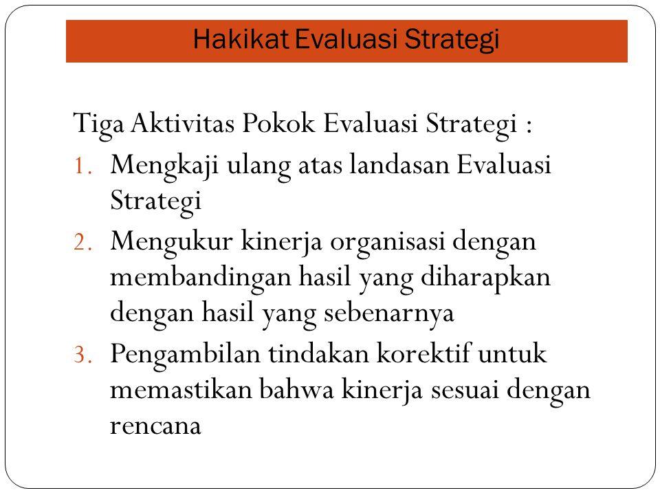Hakikat Evaluasi Strategi