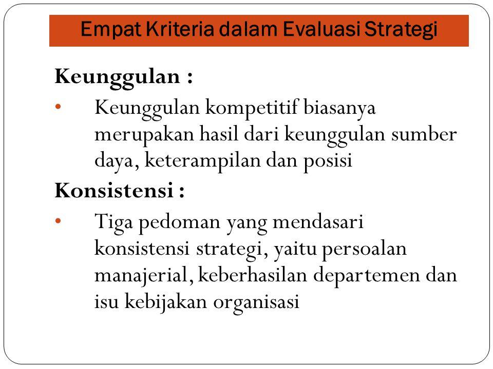 Empat Kriteria dalam Evaluasi Strategi