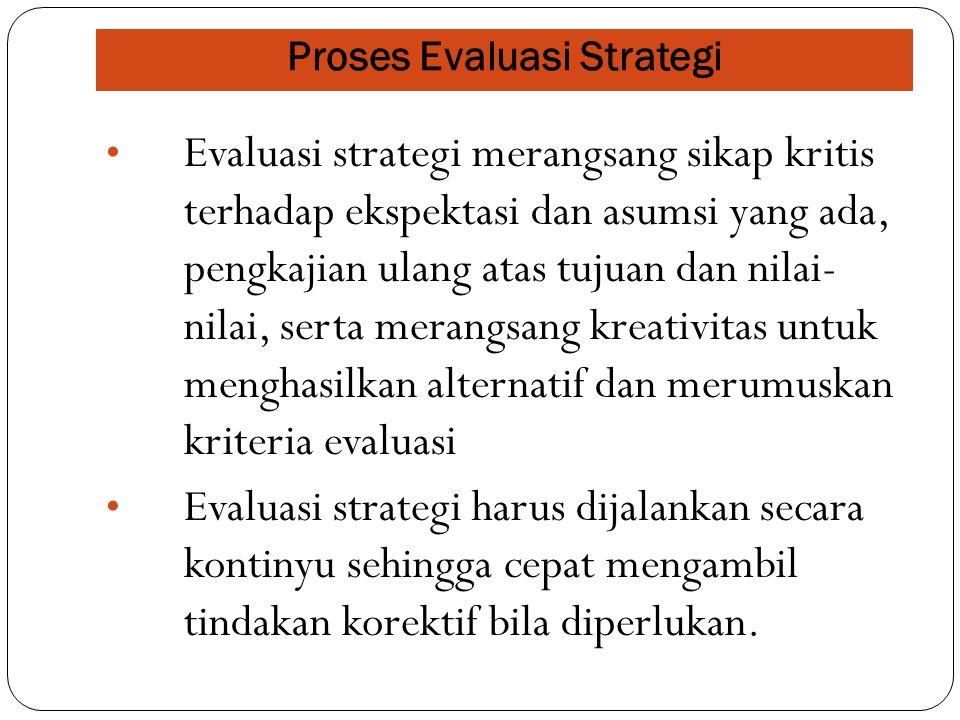 Proses Evaluasi Strategi