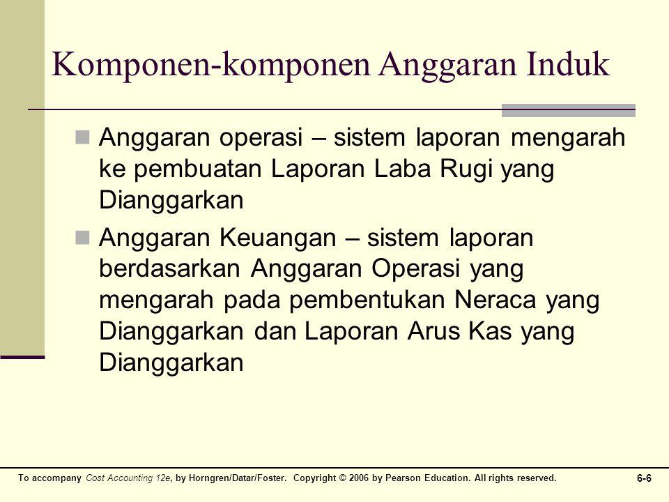 Komponen-komponen Anggaran Induk