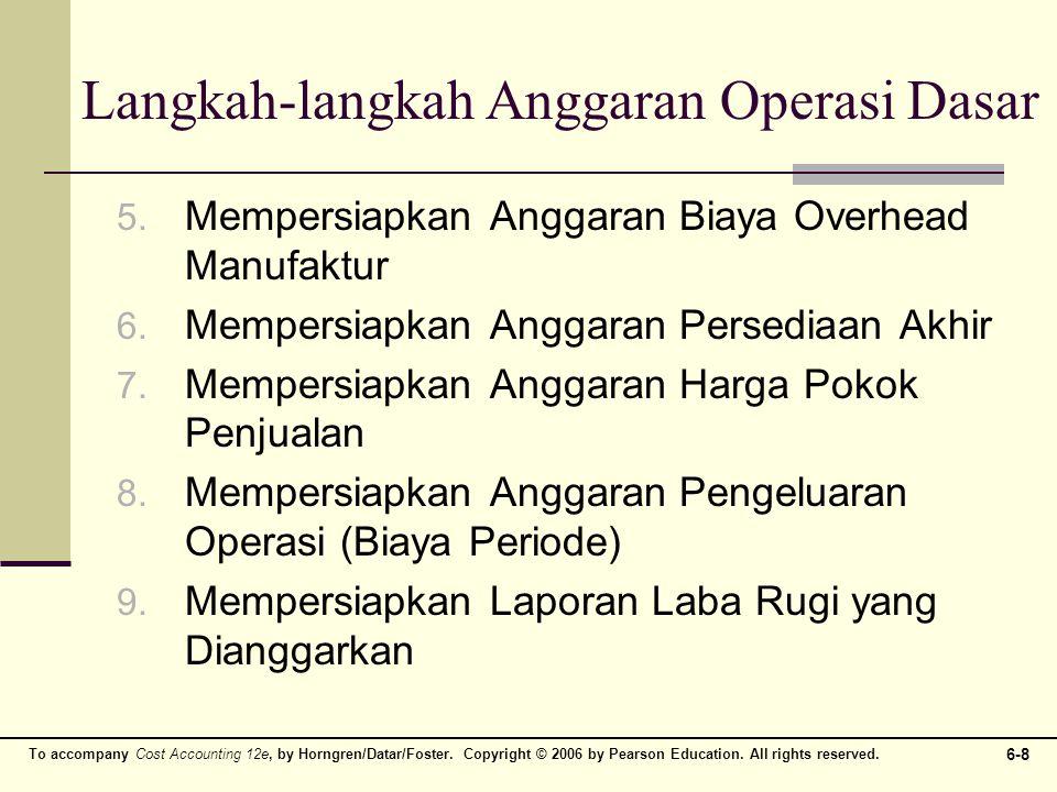 Langkah-langkah Anggaran Operasi Dasar