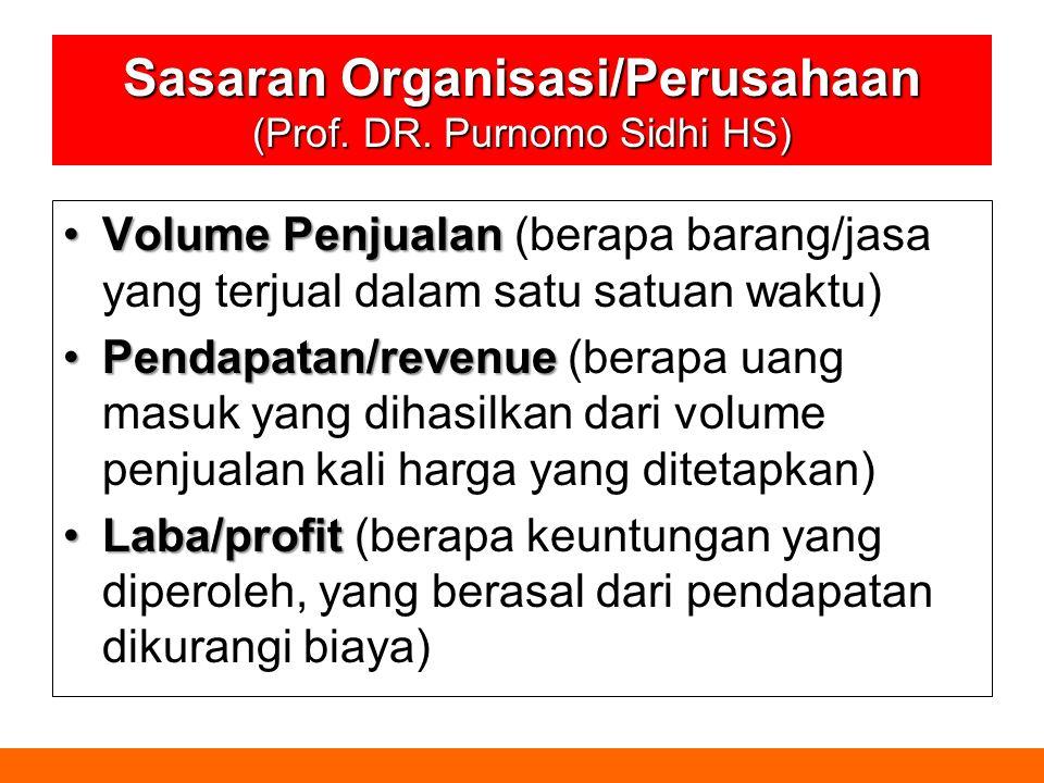 Sasaran Organisasi/Perusahaan (Prof. DR. Purnomo Sidhi HS)