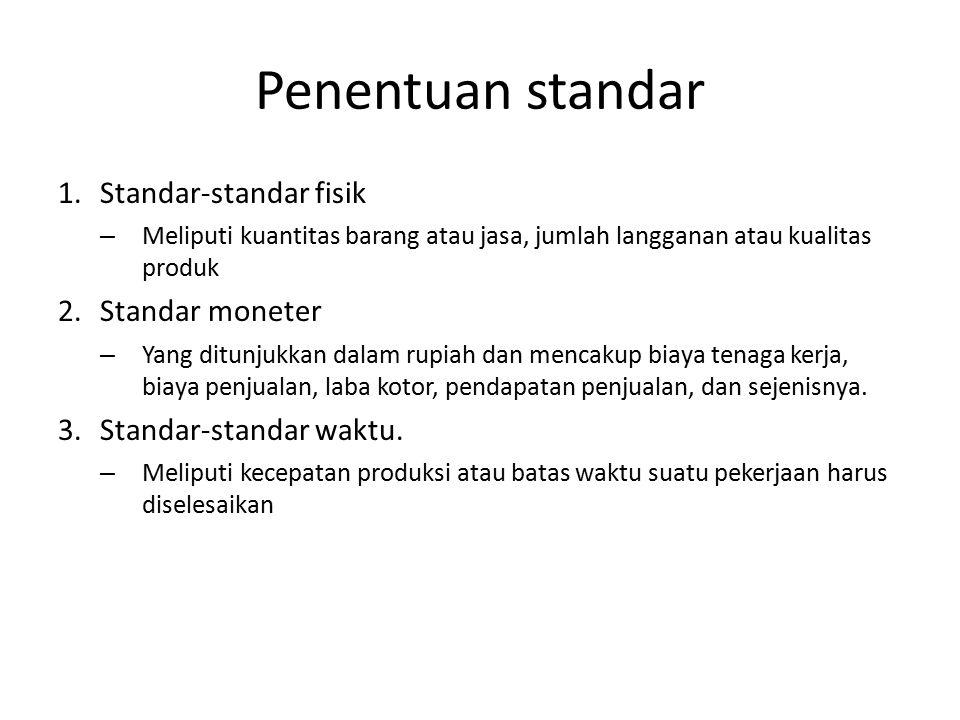 Penentuan standar Standar-standar fisik Standar moneter