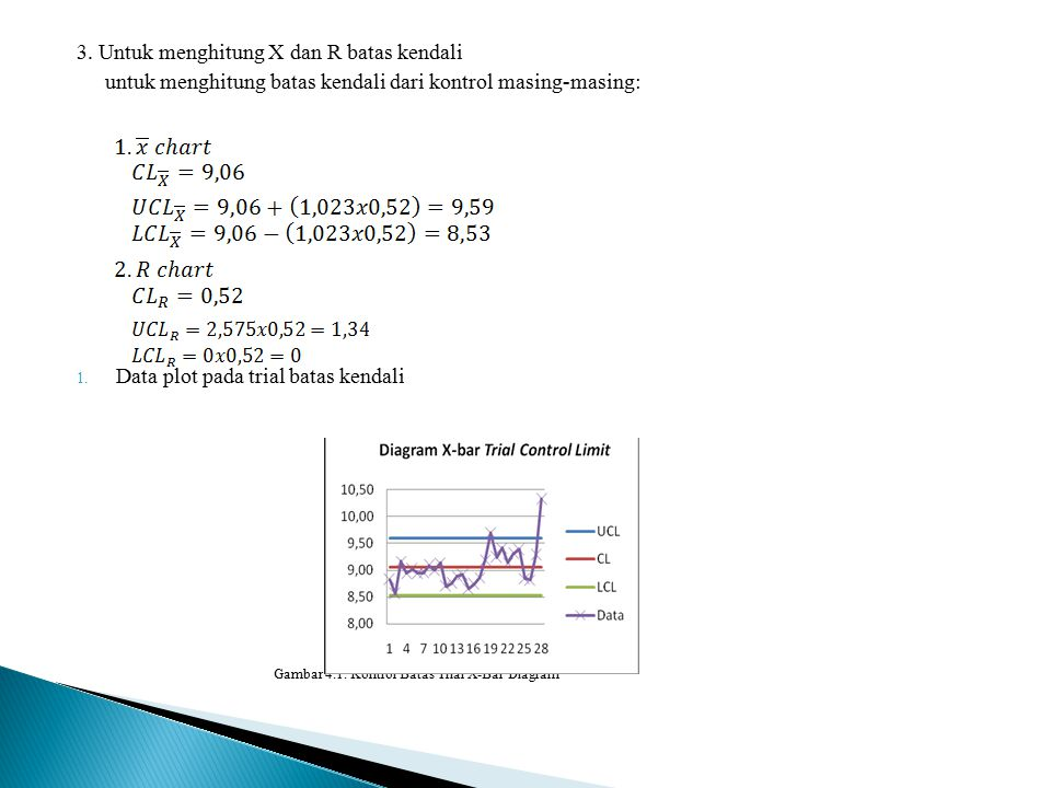 3. Untuk menghitung X dan R batas kendali
