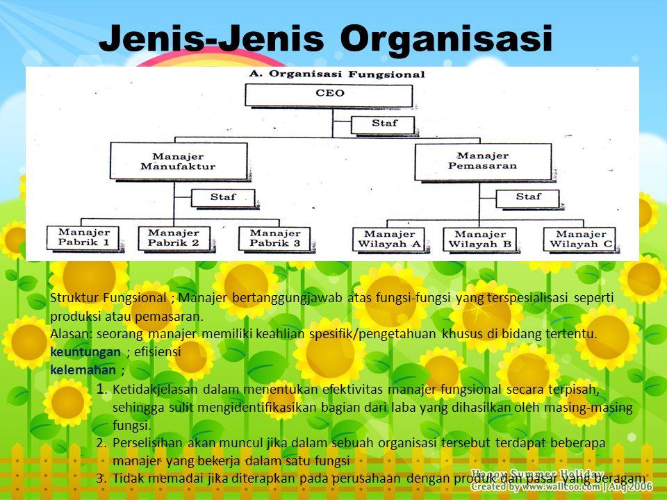 Jenis-Jenis Organisasi
