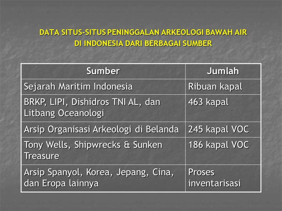 Sejarah Maritim Indonesia Ribuan kapal