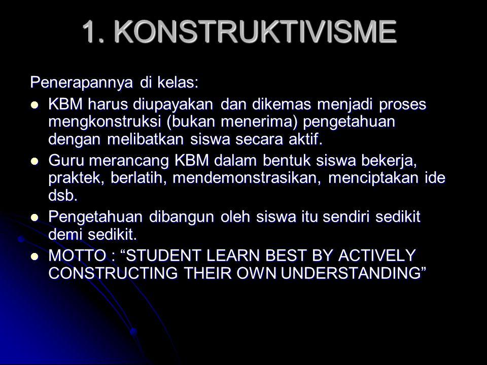 1. KONSTRUKTIVISME Penerapannya di kelas: