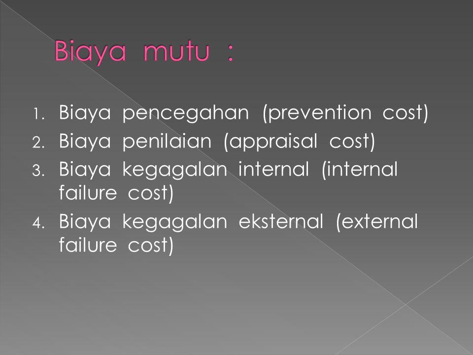 Biaya mutu : Biaya pencegahan (prevention cost)