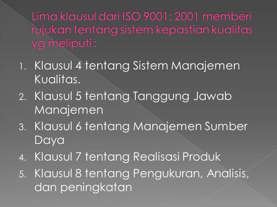 Klausul 4 tentang Sistem Manajemen Kualitas.