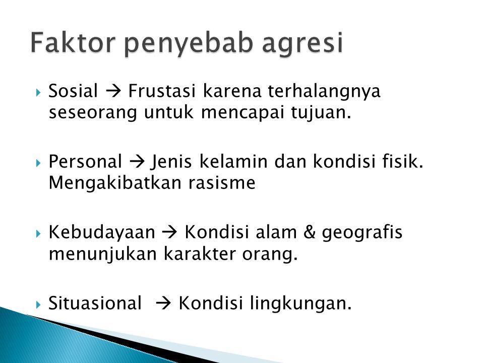 Faktor penyebab agresi
