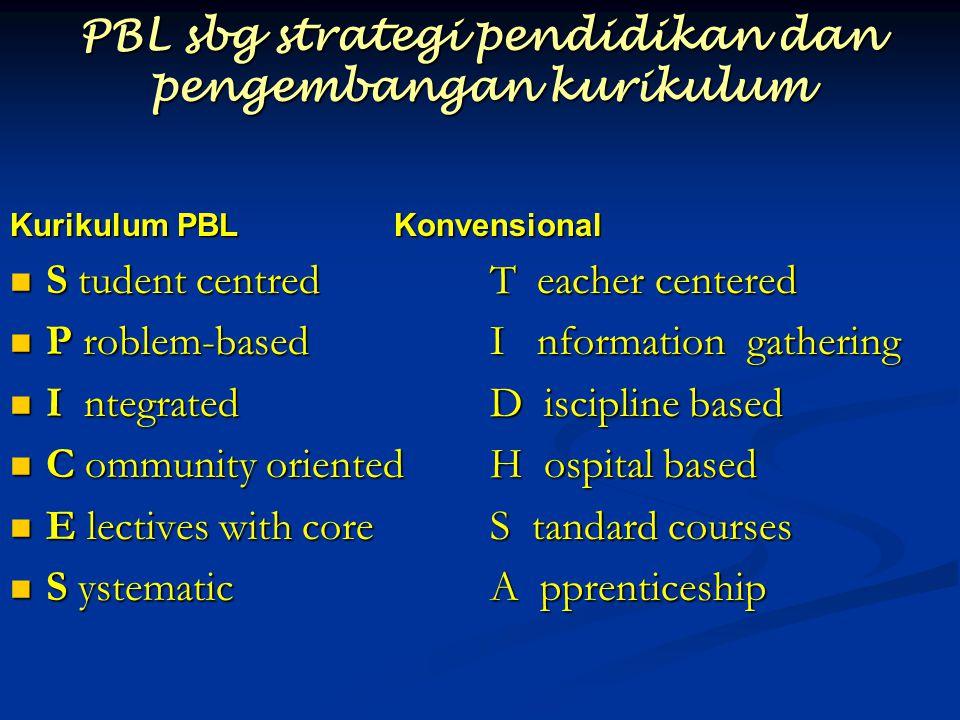 PBL sbg strategi pendidikan dan pengembangan kurikulum