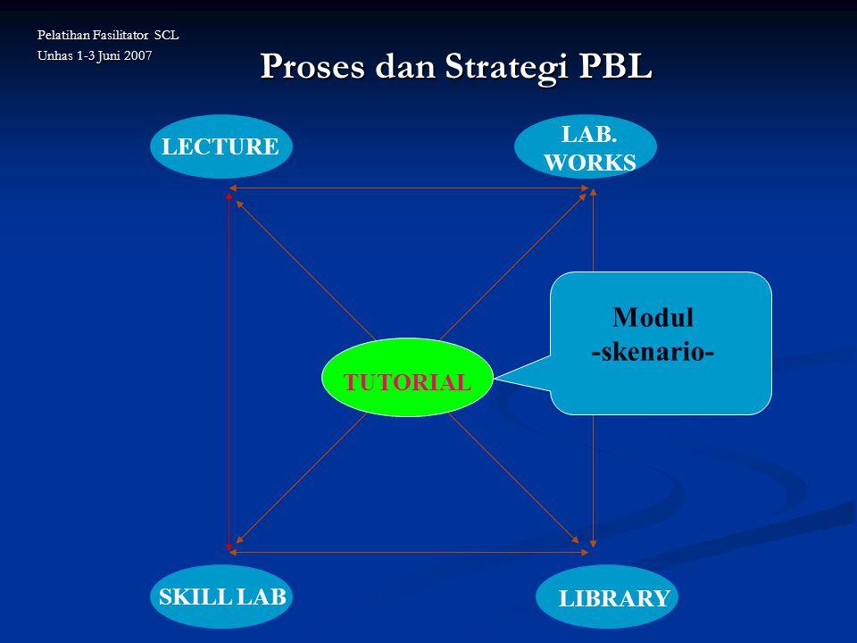Proses dan Strategi PBL