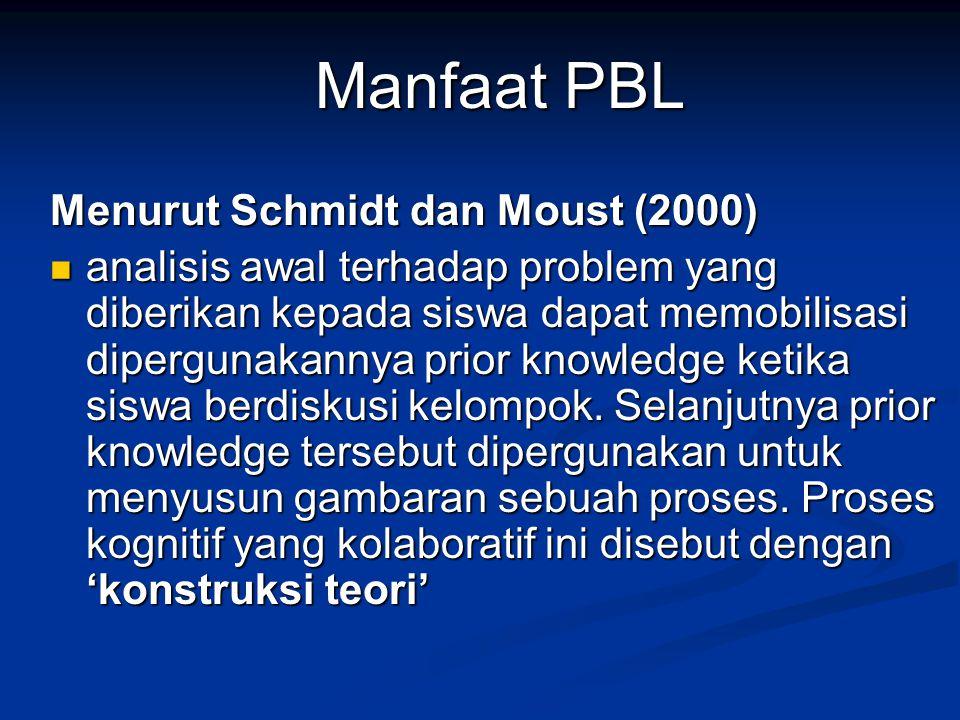 Manfaat PBL Menurut Schmidt dan Moust (2000)
