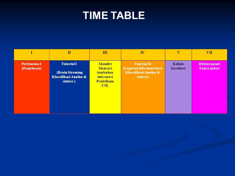 TIME TABLE I II III IV V VII Pertemuan I (Penjelasan) Tutorial I