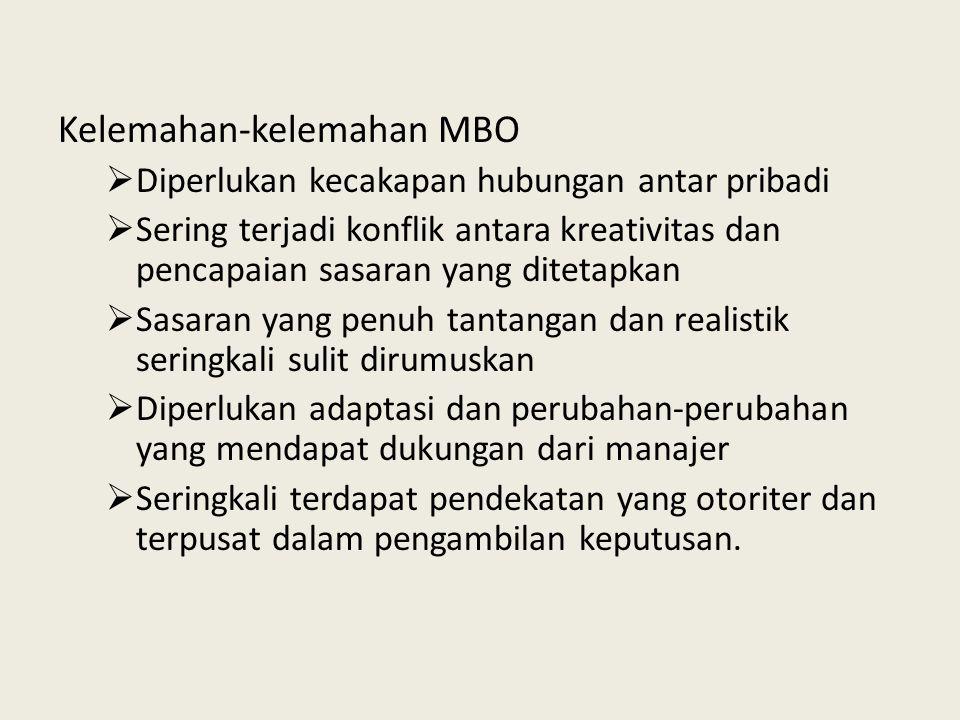 Kelemahan-kelemahan MBO