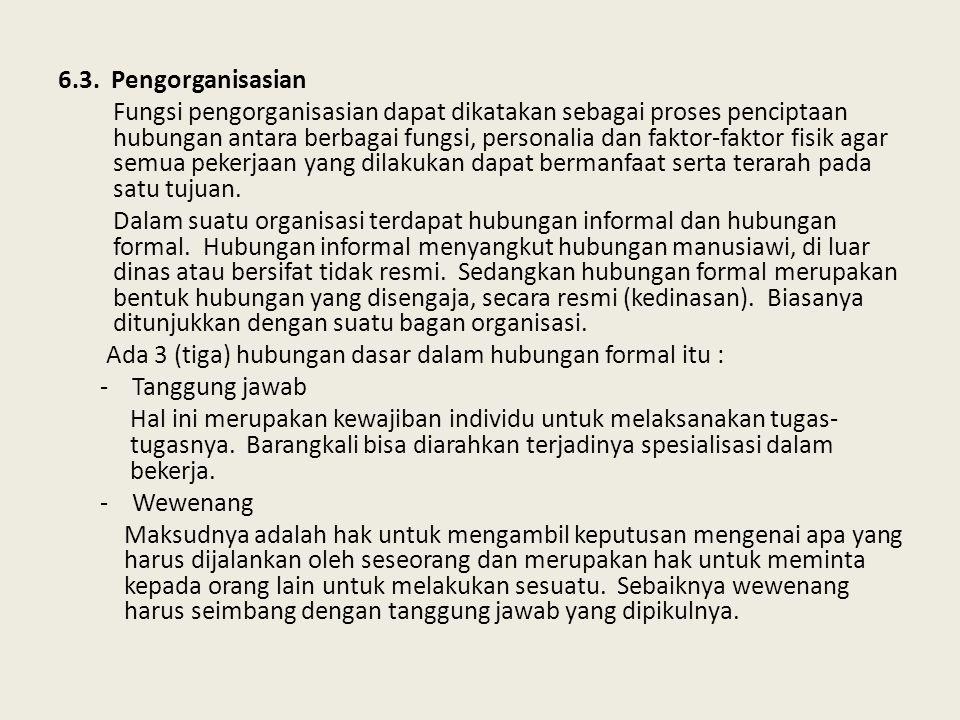 6.3. Pengorganisasian