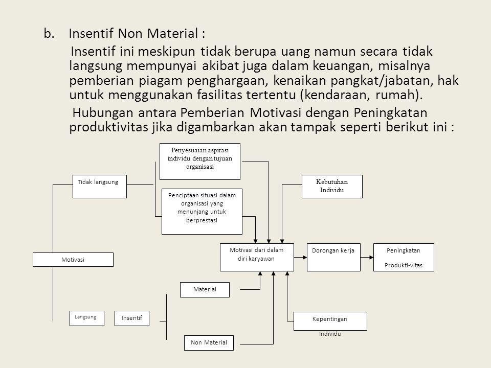 b. Insentif Non Material :