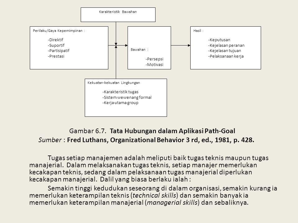 Karakteristik Bawahan