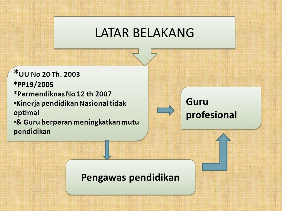 LATAR BELAKANG *UU No 20 Th. 2003 Guru profesional Pengawas pendidikan