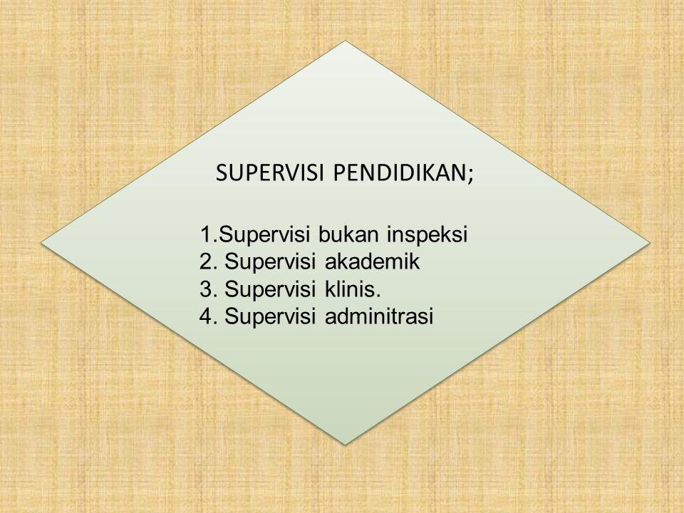 SUPERVISI PENDIDIKAN;