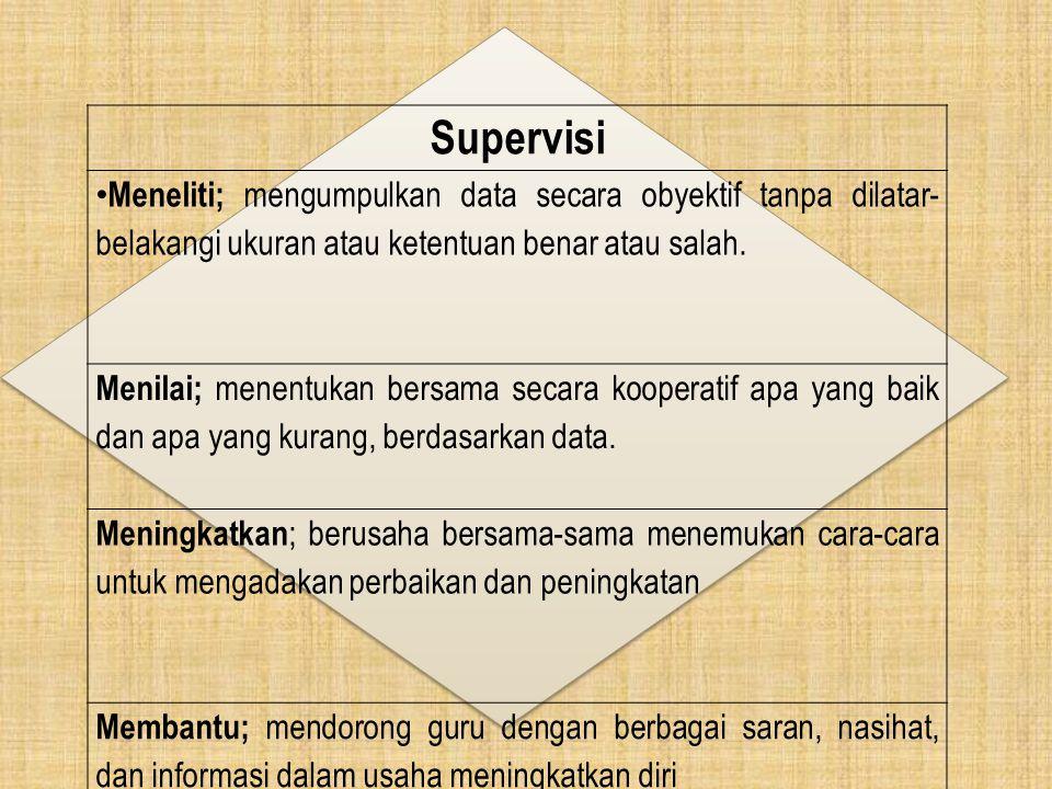 Supervisi Meneliti; mengumpulkan data secara obyektif tanpa dilatar- belakangi ukuran atau ketentuan benar atau salah.