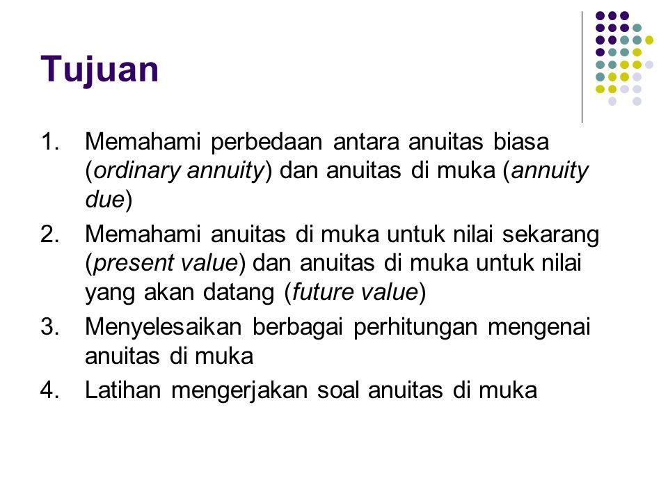 Tujuan 1. Memahami perbedaan antara anuitas biasa (ordinary annuity) dan anuitas di muka (annuity due)