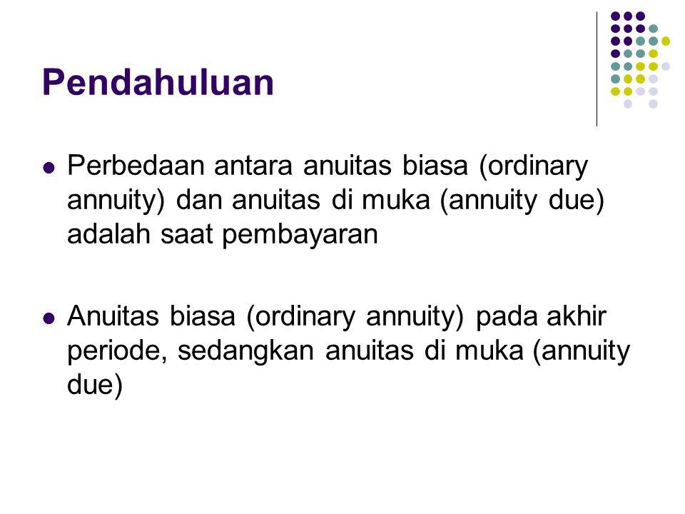 Pendahuluan Perbedaan antara anuitas biasa (ordinary annuity) dan anuitas di muka (annuity due) adalah saat pembayaran.