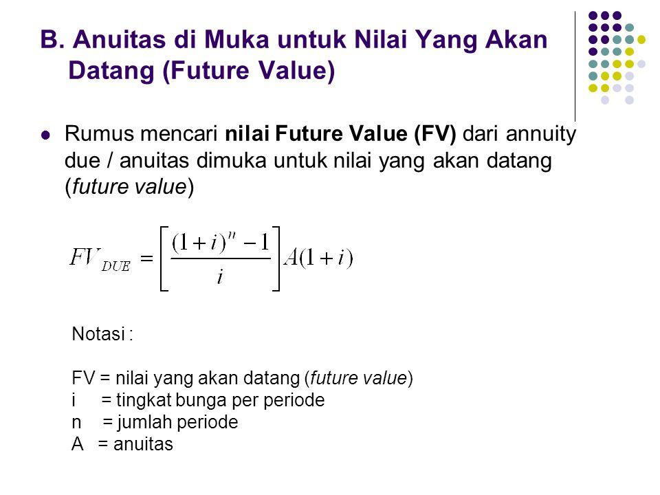 B. Anuitas di Muka untuk Nilai Yang Akan Datang (Future Value)