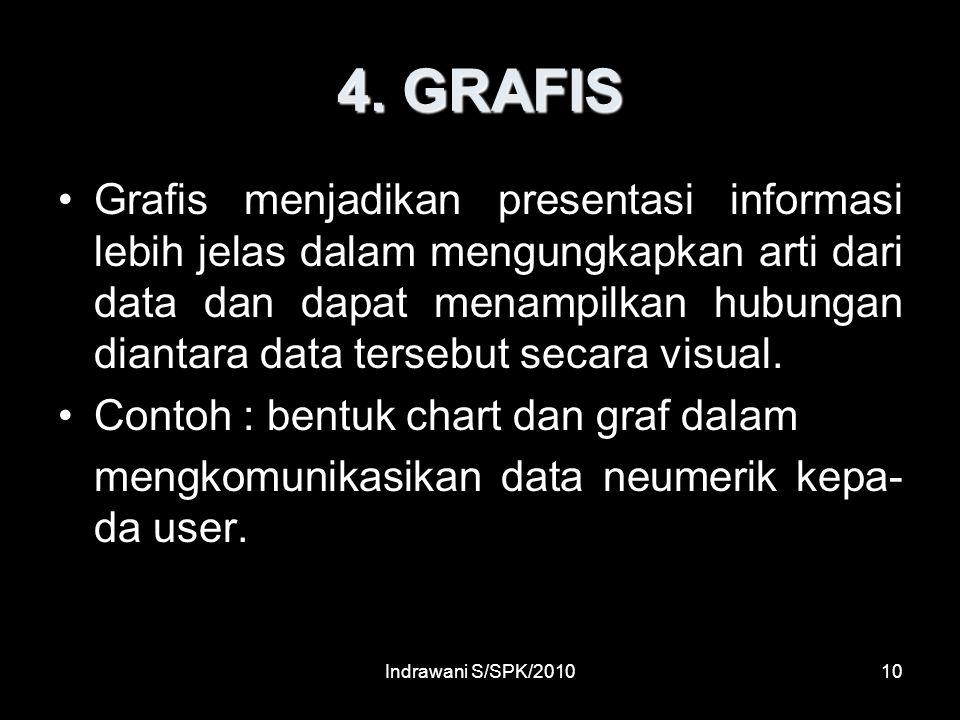 4. GRAFIS